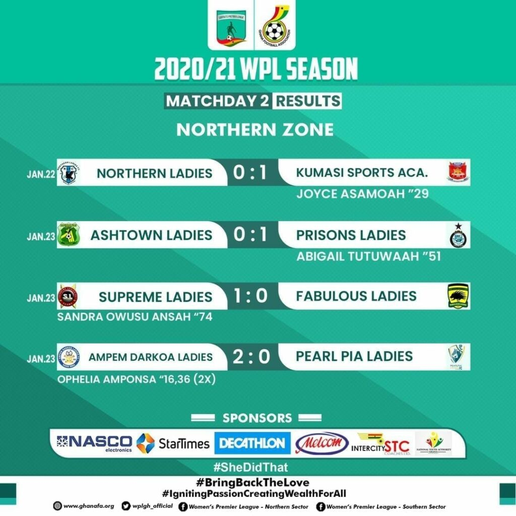 2020/21 Women's Premier League wrap-up: Berry Ladies to southern table, Lady Strikers fight Back to beat Thunder Queens