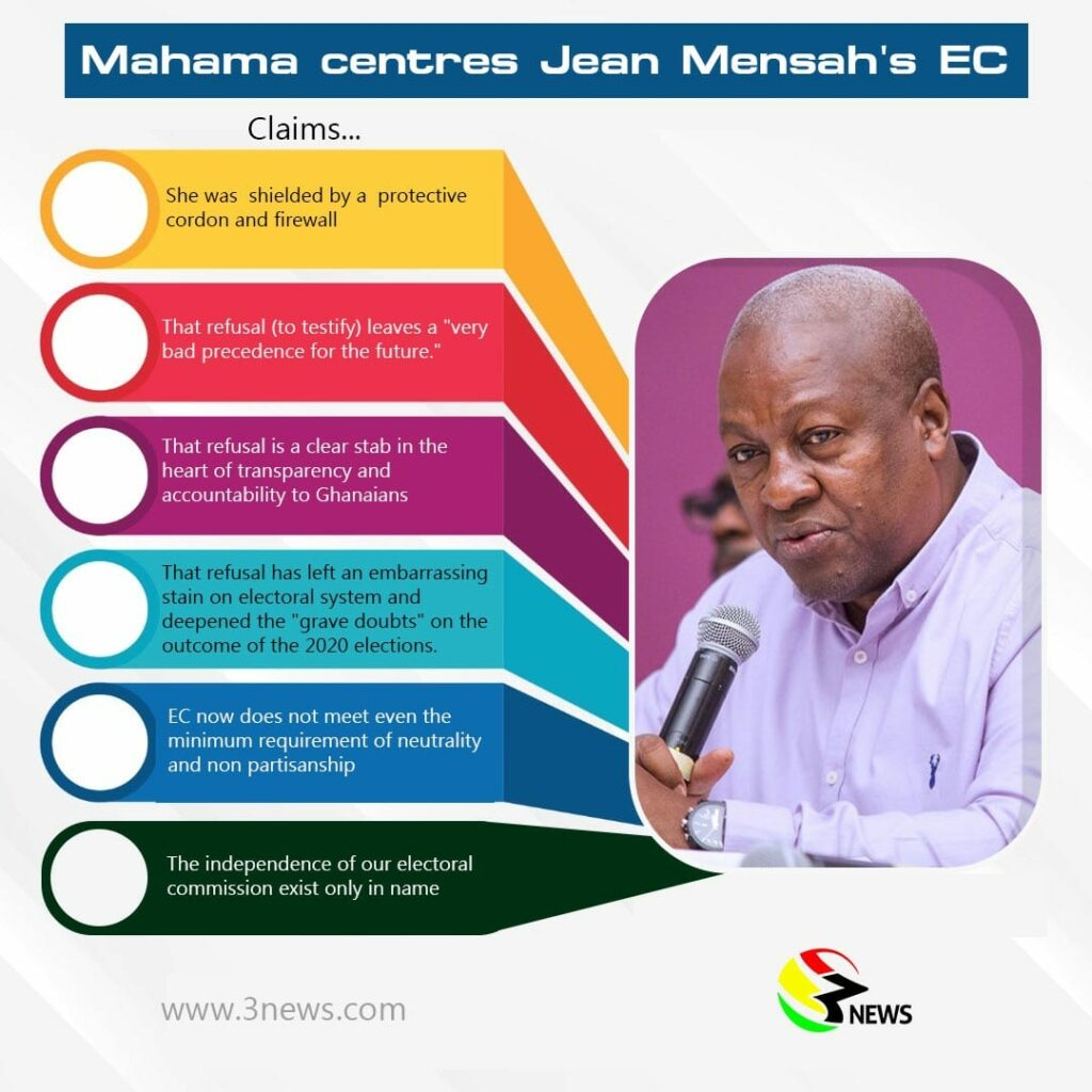 The court aided you to avoid accounting to the people – Mahama to Jean Mensa