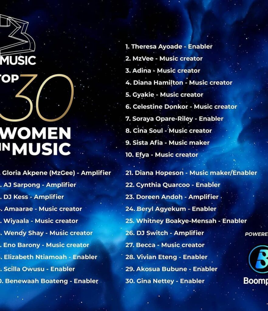 MzGee among top 30 women in music awarded by 3music