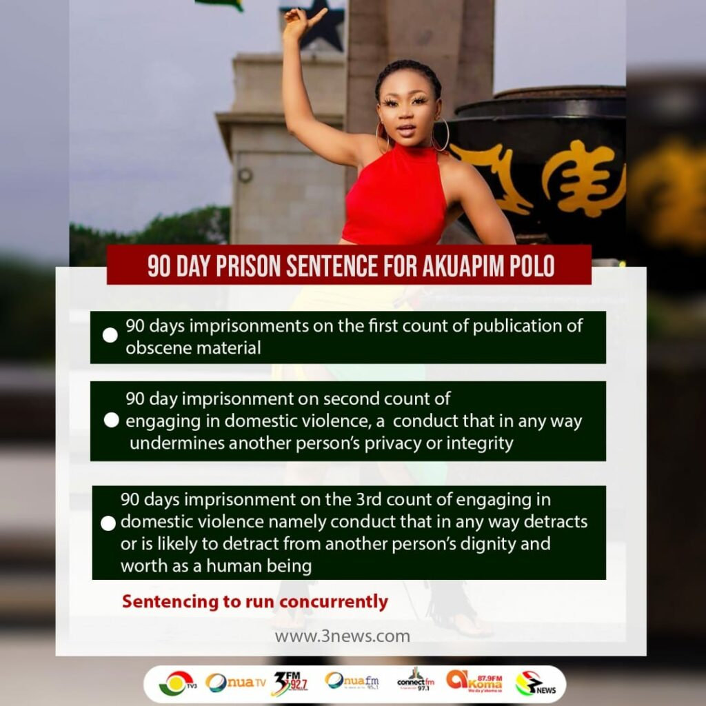 Postings of nude photos on the ascendency – Judge who jailed Akuapem Poloo